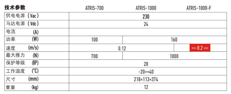 意大利耐氏Nice車庫門電機Atris產品參數